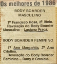 1986 1