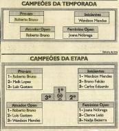 1995 16